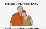Payments for Married Participants